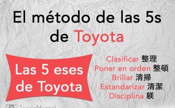 El método de las 5s japonesas de Toyota
